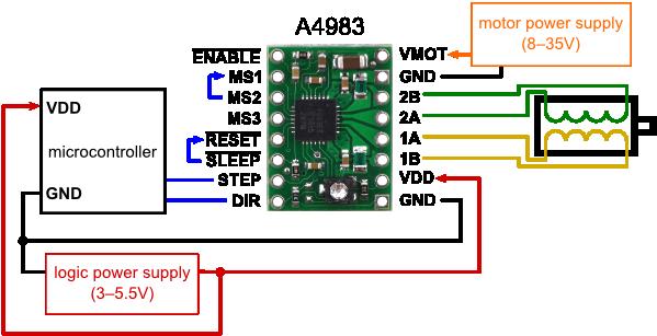 Stepstick met 555 forum circuits online for Micro stepper motor datasheet