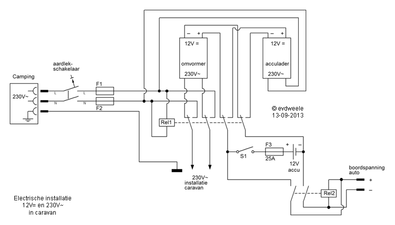 wiring diagram for a 36v battery indicator fairplay golf