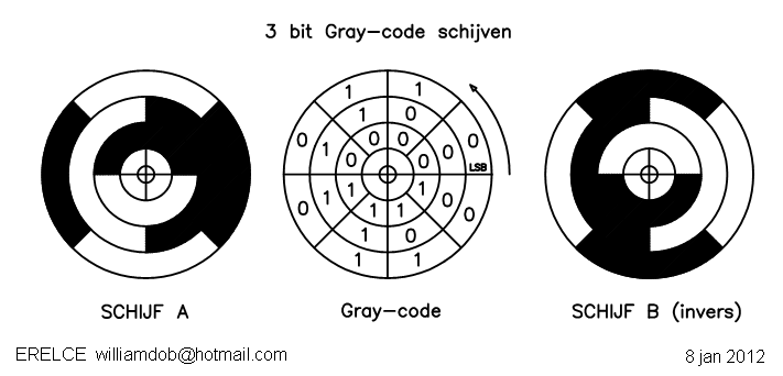 circuit for binary to gray code converter