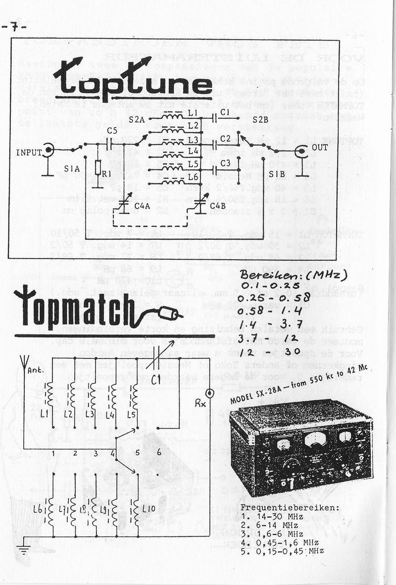 preselectors design