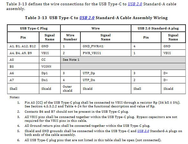 https://www.uploadarchief.net/files/download/usbc2a_2.jpg